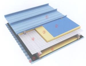 钢结构玻璃棉保温层