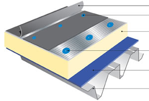 钢结构保温棉设置防水透气膜