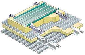 钢结构保温棉的密度与厚度选择
