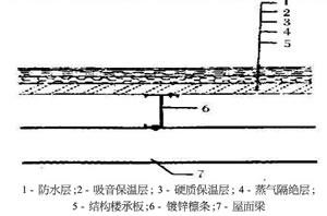 钢结构玻璃棉在暖屋面的应用