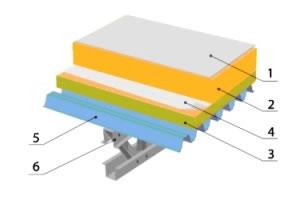钢结构厂房保温系统图