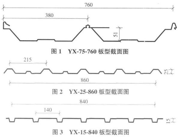 三种样式的钢结构板型截面图