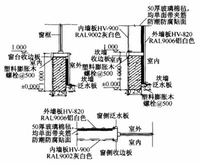 钢结构双层压型钢板保温围护墙图